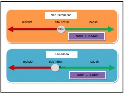 diagram analogi sederhana :-)